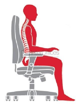ergonomia cadeira escritório