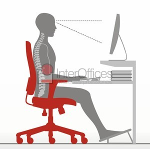 ergonomia altura correta do monitor
